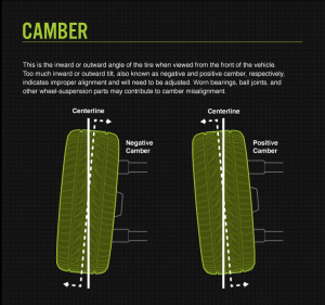 camber-tire-alignment