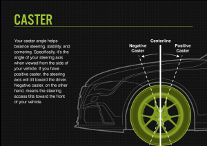 caster-tire-alignment